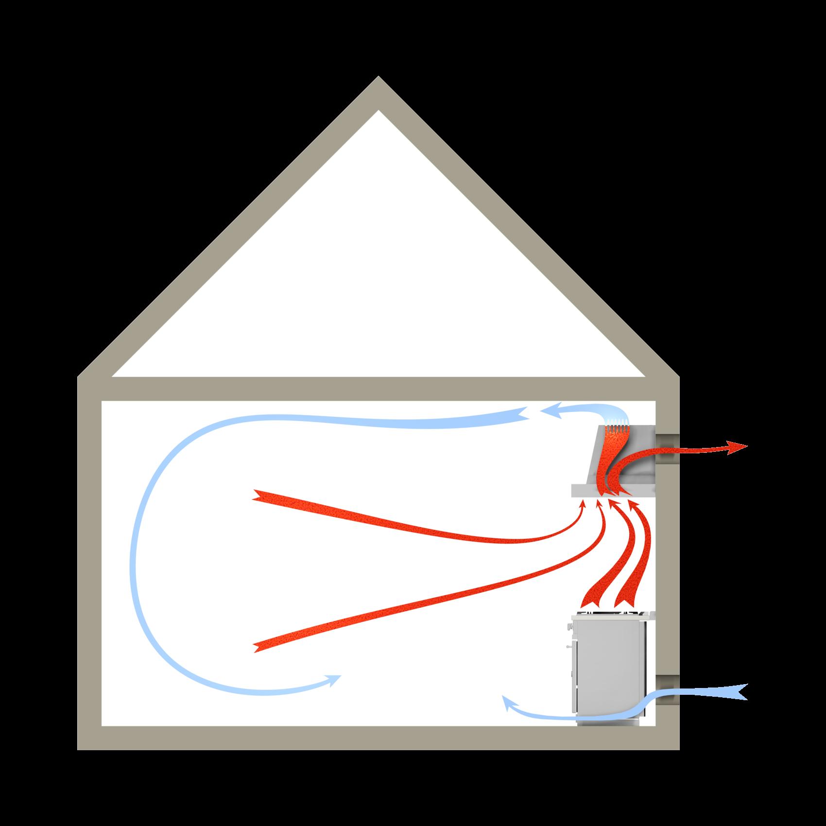De geluidsarme luchtzuiveraar